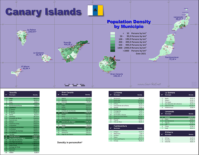 Map Canary Islands - Administrative division - Population density 2018