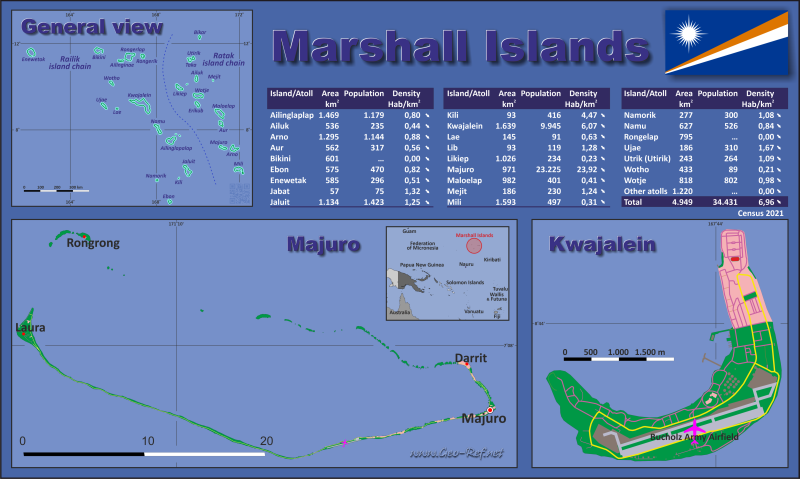 Map Marshall Islands - Administrative division - Population density 2015