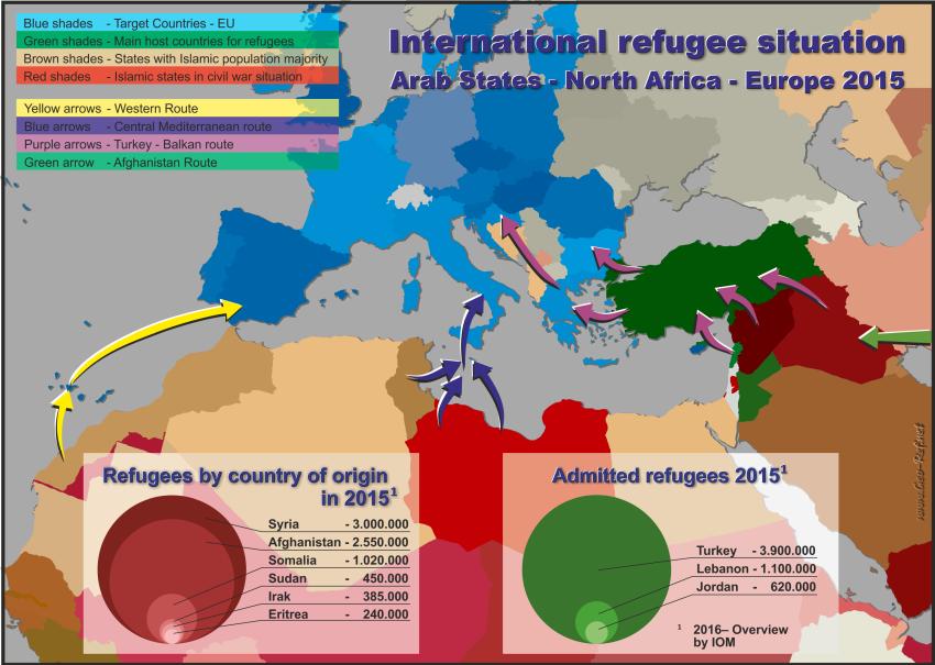 Flüchtlinge Französisch